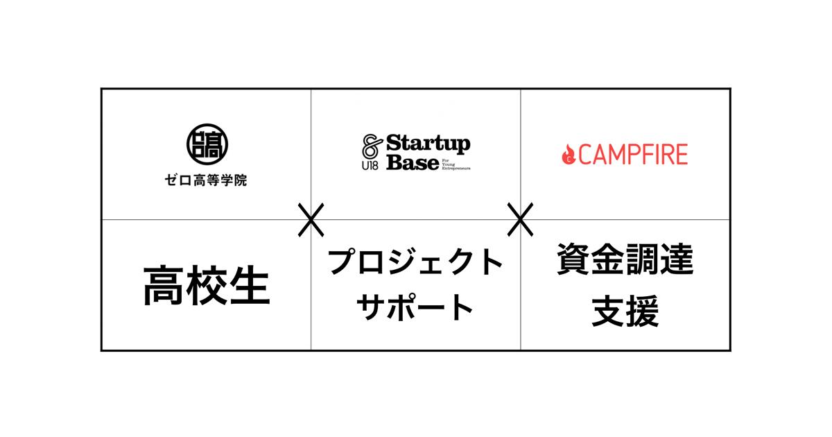 ゼロ高と「StartupBase U18」が...